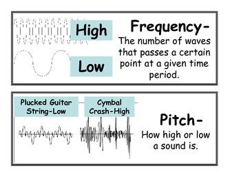 Sound and Light Vocabulary Cards
