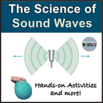 Sound and Sound Waves 4-PS3-2 and 4-PS3-4