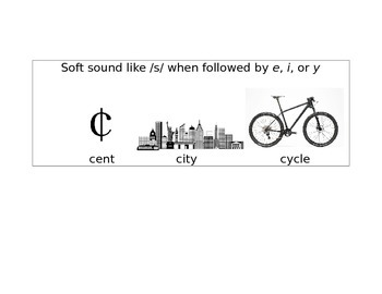 Sound and Spelling: Two Sounds of C