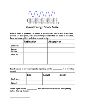 Sound energy review (Science Air Prep)