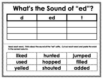 Sound of -ed