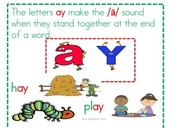 Sound spelling cards to teach vowel patterns