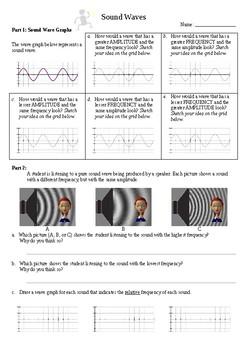Sound waves by Aussie Science Teacher | Teachers Pay Teachers