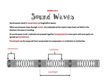 Sound/Longitudinal Wave Notes