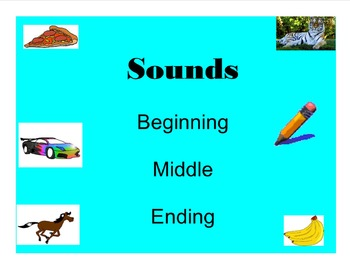 Sounds Beginning Middle and End Sounds on Interactive Whiteboard