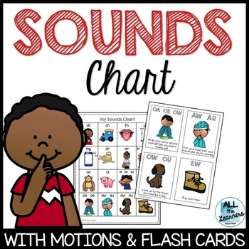 Sounds Chart with Motions