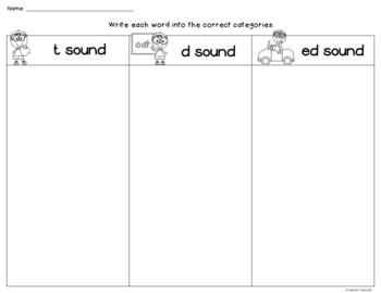 Sounds For -ed Ending (t, d, ed)