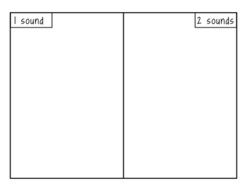 Sounds Like Thanksgiving! A Syllable/Rhythm Sorting Activity