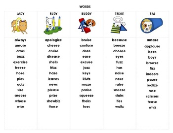 s and z sounds worksheets further  in addition s and z sounds worksheets – sunsavers co furthermore initial sound worksheets printables besides Dot Artsy Articulation Activities Worksheets By Sch Beginning further  moreover Vowel Sounds Worksheets For Kindergarten Clifying  mon together with Critical consonants sounds in addition Sounds Like  z  Word Sort and Game  s   se   z   ze   zz besides s and z sounds worksheets together with S And Z Sounds Worksheets Kindergarten Phonics Worksheet Fun furthermore s and z sounds worksheets further Soft C Words Worksheets Sight For 1st Grade Ending Sounds T W X Y Z besides s and z sounds worksheets – sunsavers co additionally S Sound Worksheets Worksheet That Sound Sounds Worksheets For Grade furthermore s and z sounds worksheets – tomtelife. on s and z sounds worksheets