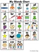 Sounds and Blends Charts