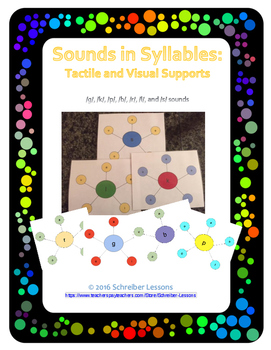 Sounds in Syllables: Tactile and Visual Supports