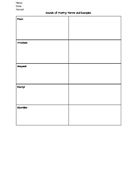 Sounds of Poetry (Rhyme and Rhythm): Terms and Examples Graphic Organizer