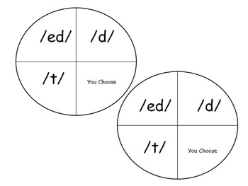Sounds of 'ed' Four in a Row Game - /ed/, /t/, /d/ - Editable