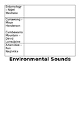 Sounds of the Environment