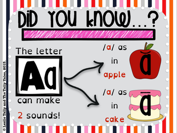Sounds of the Letter A: Building Phonemic Awareness & Phonics Skills