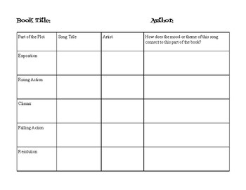 Soundtrack Project - Book Report with Plot Elements & Graphic Organizer