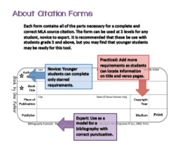 Source Citation Forms and Stickers Bundle