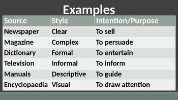 Source, style and intention - Tools for analysing texts