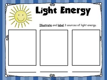 Sources of Energy Flipbook