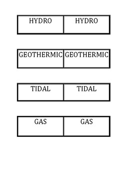 Sources of Energy Grouping Cards