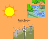 Sources of Energy SMARTBOARD