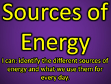 Sources of Energy in the World