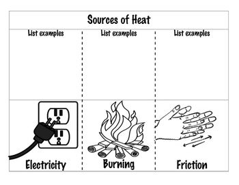 Sources Of Heat Worksheets & Teaching Resources | TpT