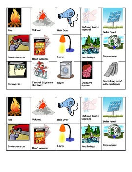 Sources of Heat Sorting Activity by Amy Safar | Teachers ...
