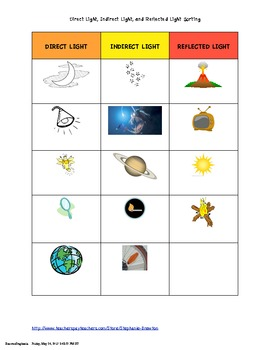 Sources of Light:  Direct, Indirect, and Reflected