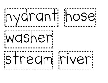 Sources of Water Brainstorming Map