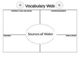 Sources of Water Vocab Web