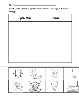 Sources of energy worksheet by Lauren Purcell | Teachers Pay Teachers