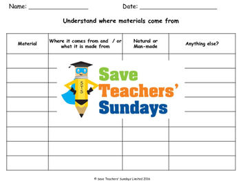 Sources of materials / Where materials come from Lesson plan and Worksheet