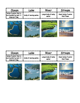 Sources of water Foldable