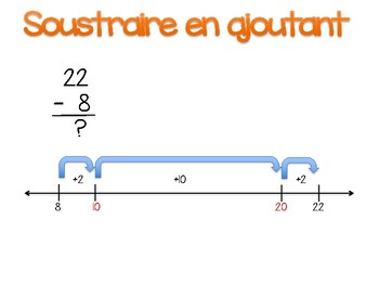 Soustraction en ajoutant (adding to subtract)
