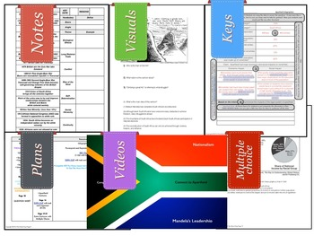 South Africa: Apartheid Infographics and Thematic Notebook with KEY