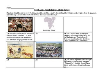 South Africa: History of Race Relations Leading to Apartheid