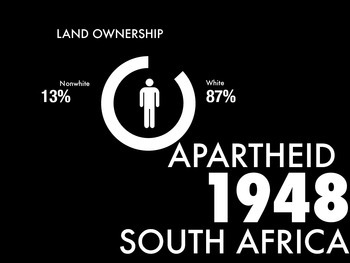 South Africa Infographic With Questions AND KEY