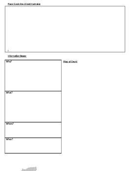 South Africa and Apartheid Storyboard Activity
