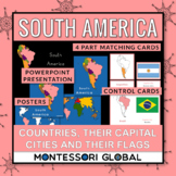 South America - Continent, Countries, their Flags and thei