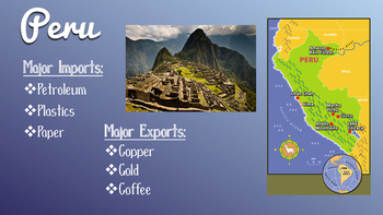 South America Continent Presentation
