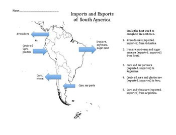 South America Imports and Exports with Bar graph