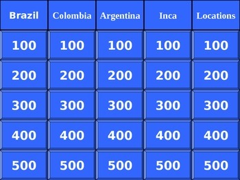 South America Jeopardy Review
