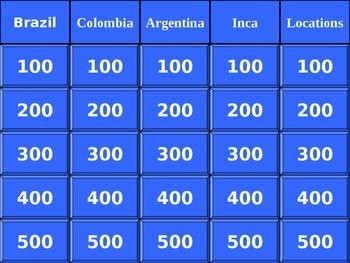 South America Jeopardy Review