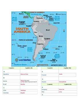 South America Labeling Map