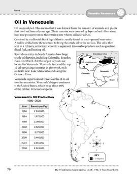 South America: Resources: Oil in Venezuela