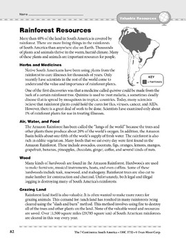 South America: Resources: Rainforest Resources