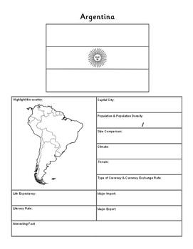 South America Spotlight