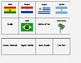 South American Capitals/Countries Memory Game