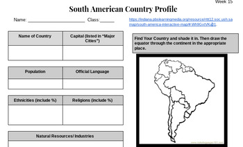 South American Country Profile